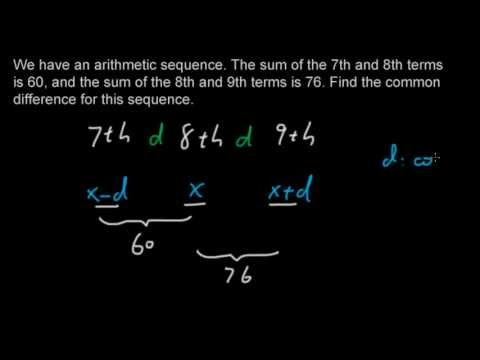 Sequence 1 - Arithmetic Sequence and System of Equations