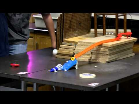Rube Goldberg Contraptions