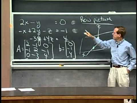 Saylor MA211: The geometry of linear equations