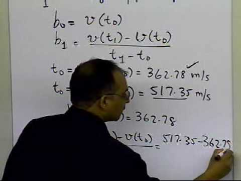 Newton's Divided Difference Polynomial: Linear Interpolation: Example