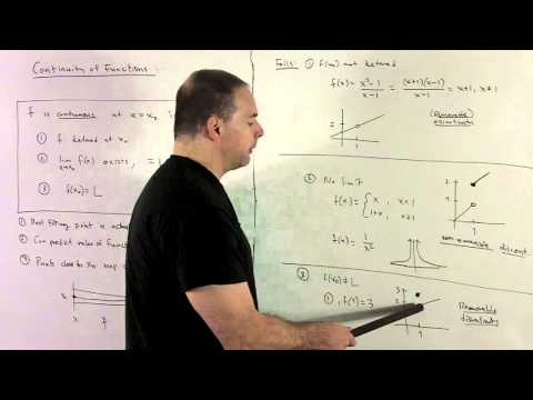 Continuity 1a - Definition and Basic Concepts