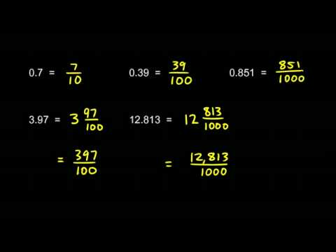 Prealgebra 5.5e - Converting a Decimal into a Fraction
