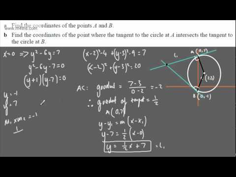 (14) C2 Equation of a Circle (intersection of tangents)