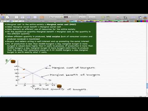 Microeconomics - 71: Efficiency of Competitive Equilibrium