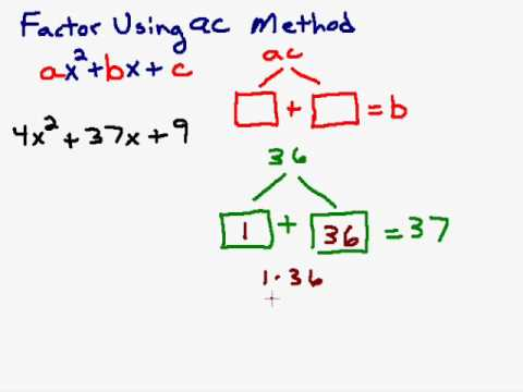 Factoring a Trinomial Using the AC Method