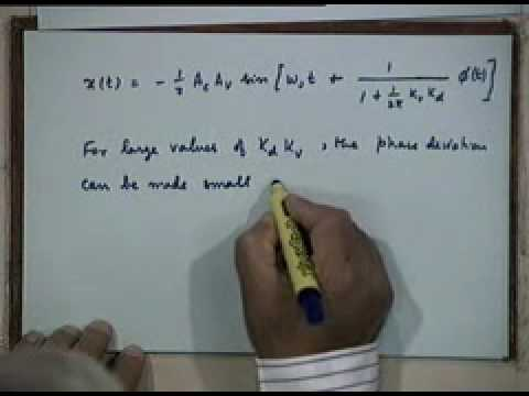 Lecture - 24 Frequency Compressive FeedBack Demodulator