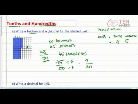 Decimals - Tenths and Hundredths