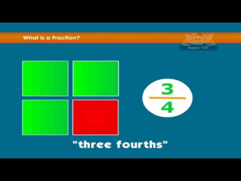 Learn Fractions - What is a Fraction?