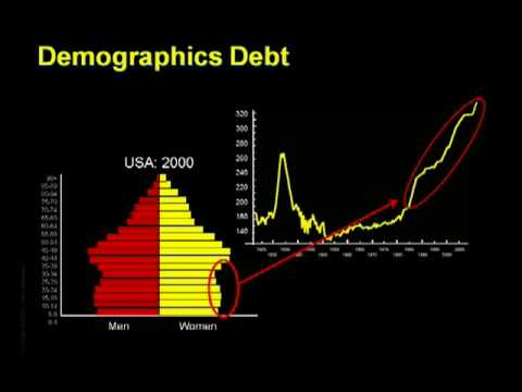 Crash Course: Chapter 14 - Assets & Demographics (2 of 2) by Chris Martenson