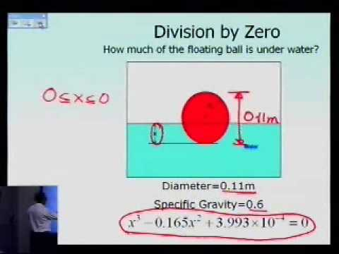 Newton Raphson Method: Advantages and Drawbacks: Part 1 of 2