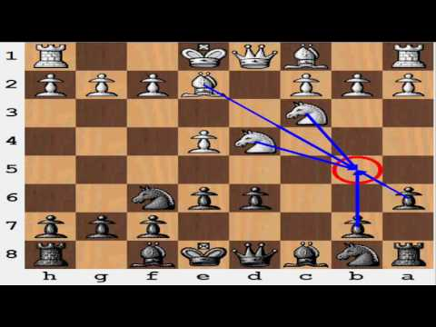 Game Analysis of Sicilian Defense Opening - (Expert vs. Master) - Chess Network