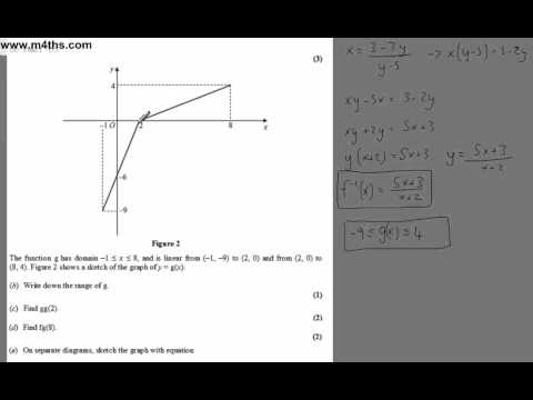(Question 6) Core 3 January 2011 Edexcel (A2 Mathematics past paper)