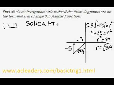 Basic Trig (pt. 12) - Finding trig ratios from point on terminal arm