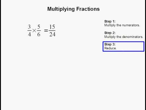 How to Multiply Fractions.