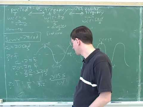Physics: Waves and oscillations (4)