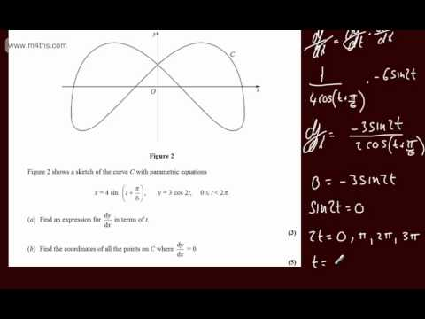 (q5) Core 4 January 2012 Edexcel - (Very quick worked answers) Parametric Equations