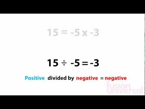 maths - Learn how to divide Directed Numbers - the virtual school - South Africa