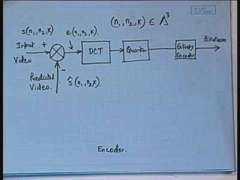 Lecture - 23 Video Coding : Basic Building Blocks