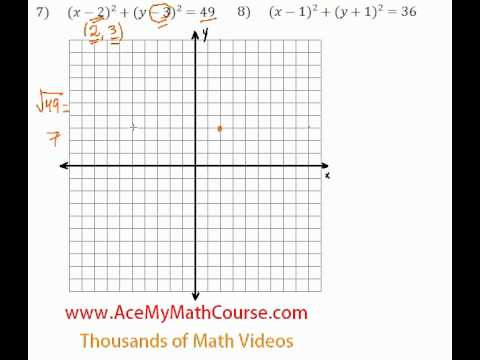 Conics - Graphing Circles #7-8