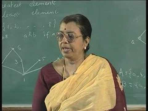 Lecture 22 - Order and Relations and Equivalence Relations