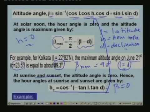 Lecture - 39 Cooling & Heating Load Calculations