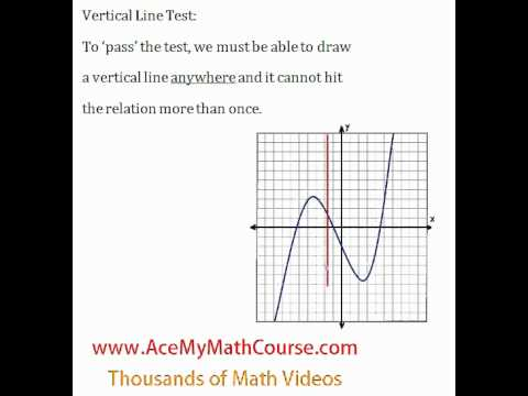 Vertical Line Test Intro