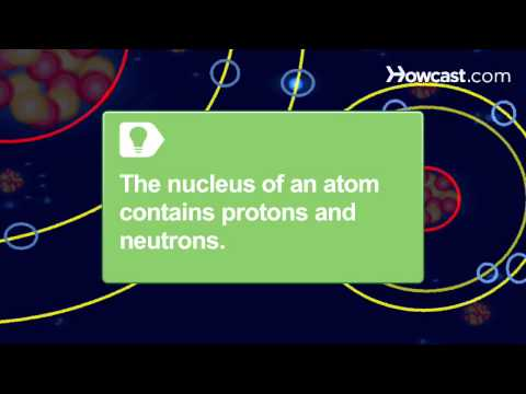 How To Understand Atoms
