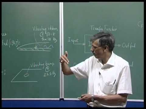 Mod-01 Lec-02 Instability and Transition of Fluid Flows