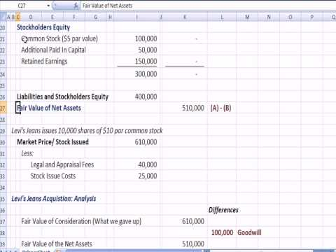 Advanced Accounting 4: Acquisition Accounting