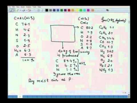 Mod-01 Lec-05 Materials Balance in Coke-making