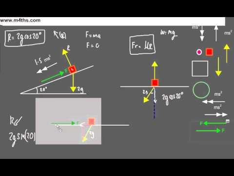(part 2) Inclined Planes - Dynamics M1 Mechanics & physics(rough - finding coefficient of friction)
