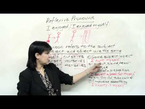 MYSELF, YOURSELF: Introduction to Reflexive Pronouns in English