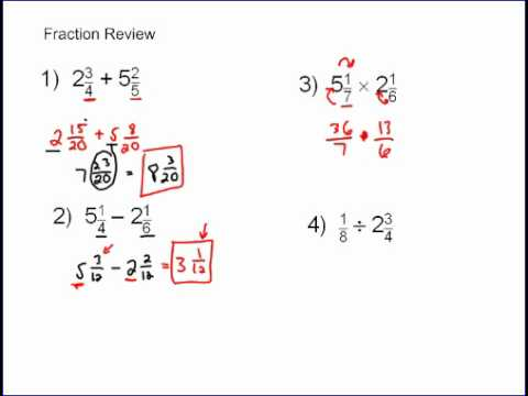 Fraction Examples