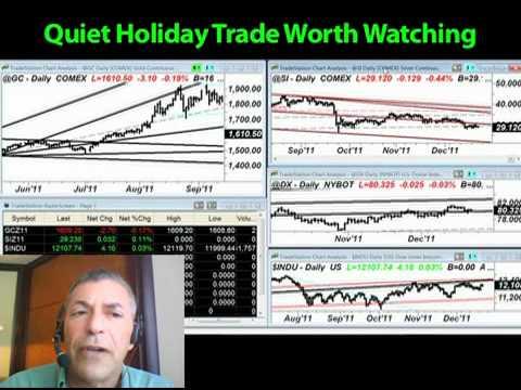 Quiet Holiday Trade Worth Watching