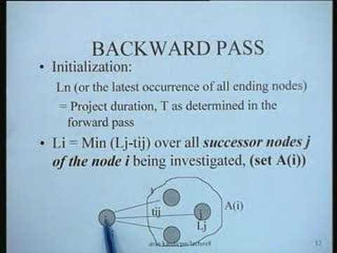 Lecture - 9 Basic Scheduling with A-O-A Networks