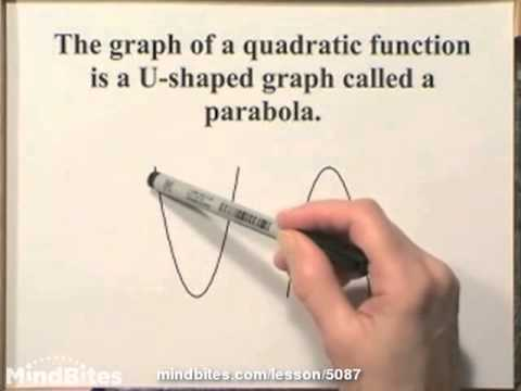Algebra: Factoring Quadratic Equations  230