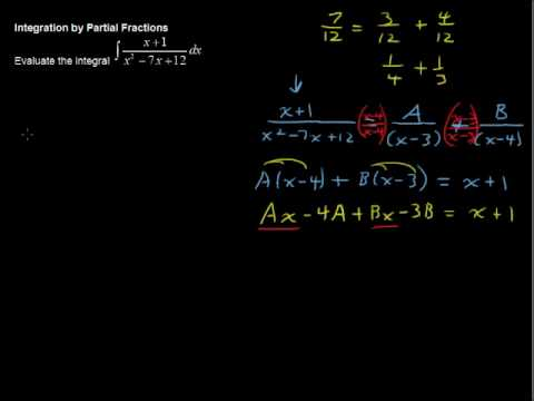 How to use Integration by Partial Fractions - Calculus Tips