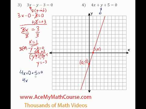 Linear Equations - Finding X&Y-Intercepts and Graphing #3-4