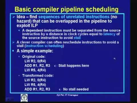 Mod-01 Lec-09 Lecture-09-Data Hazards