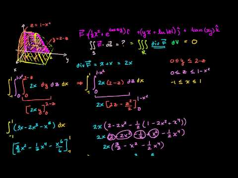 Why we got zero flux in Divergence Theorem Example 1