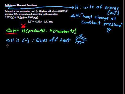 What is Change in Enthalpy of Chemical Reactions? - Chemistry Tips