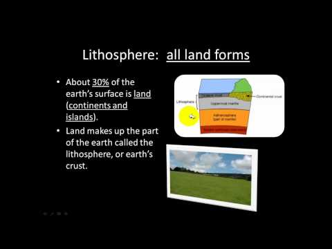 The Earth's Spheres Part 1