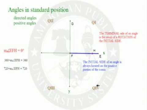Standard Position of Angles - Intro to Positive