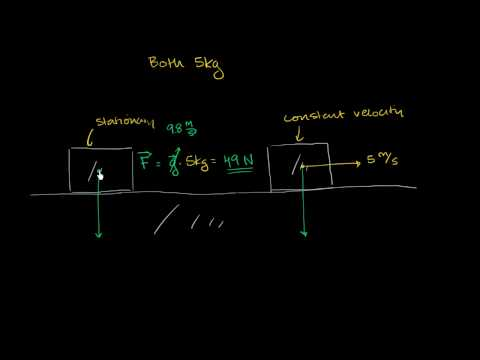 Normal Force and Contact Force