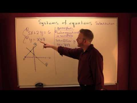 solve a system by substitution 1.mov