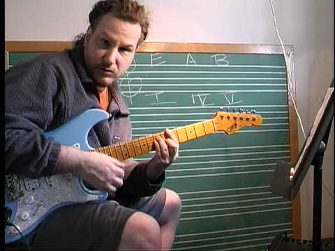 Theory Lesson - What are Primary Chords I - IV - V chords? - Brenton Talcott