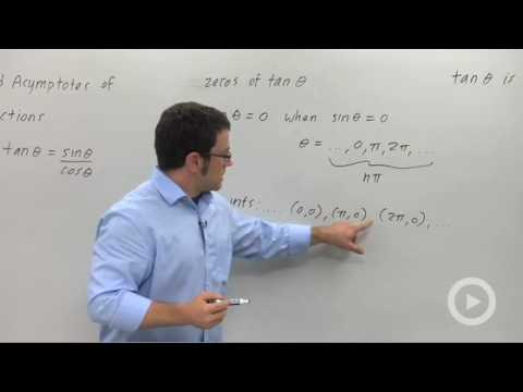 Precalculus - Intercepts and Asymptotes of Tangent Functions