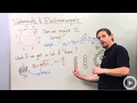 Solenoids - Electromagnets