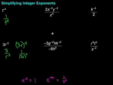 Simplifying Integer Exponents