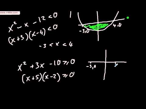 Quadratic Inequalities examples